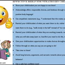 Effective Behavior Strategies Cheat Sheet!