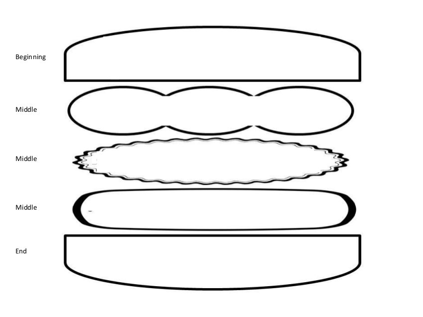 Hamburger+Template+Printable Resources - educationandbehavior.com