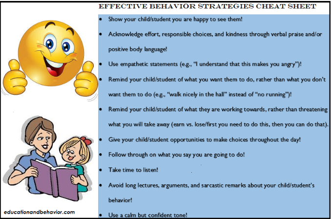 effective behavior strategies
